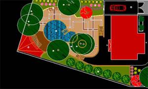 Проект за озеленяване на градина